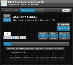 My results from the Live Long Lyndhurst 5k, held Saturday, April 30th.